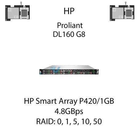 Kontroler RAID HP Smart Array P420/1GB, 4.8GBps - 631670-B21