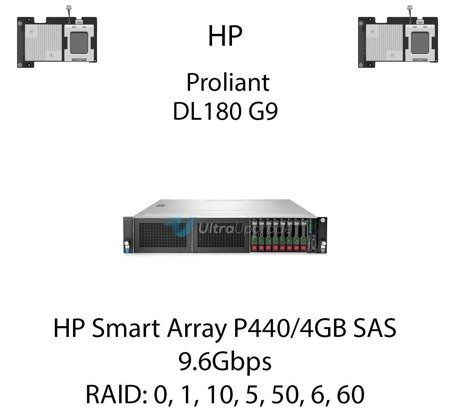 Kontroler RAID HP Smart Array P440/4GB SAS, 9.6Gbps - 761872-B21