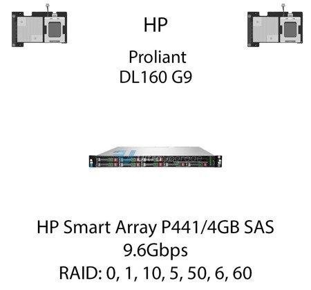 Kontroler RAID HP Smart Array P441/4GB SAS, 9.6Gbps - 726825-B21